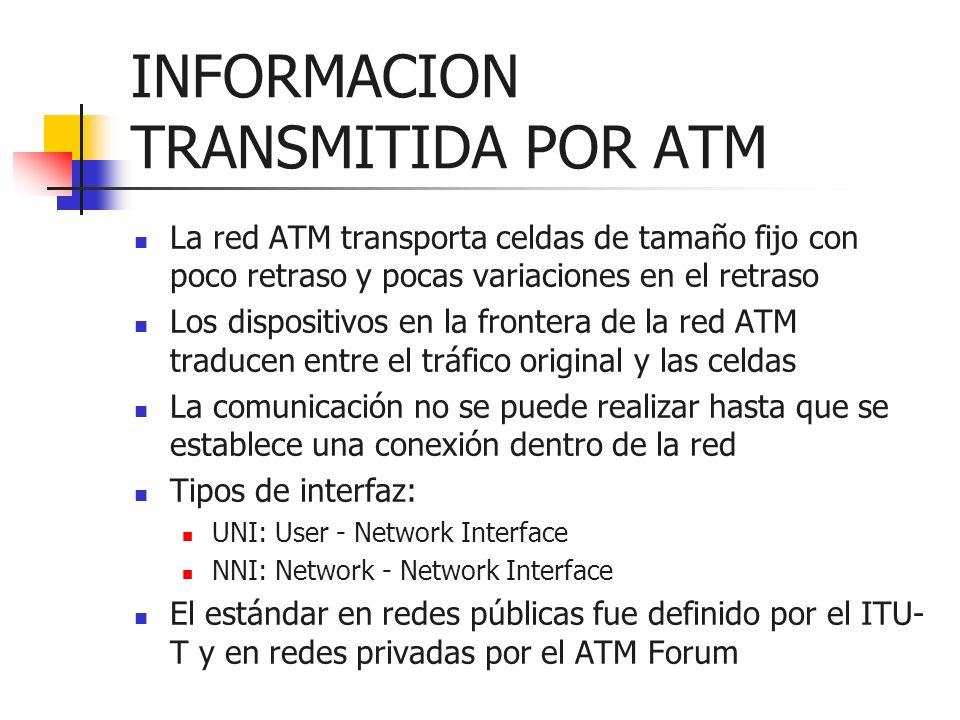 INFORMACION TRANSMITIDA POR ATM La red ATM transporta celdas de tamaño fijo con poco retraso y pocas variaciones en el retraso Los dispositivos en la