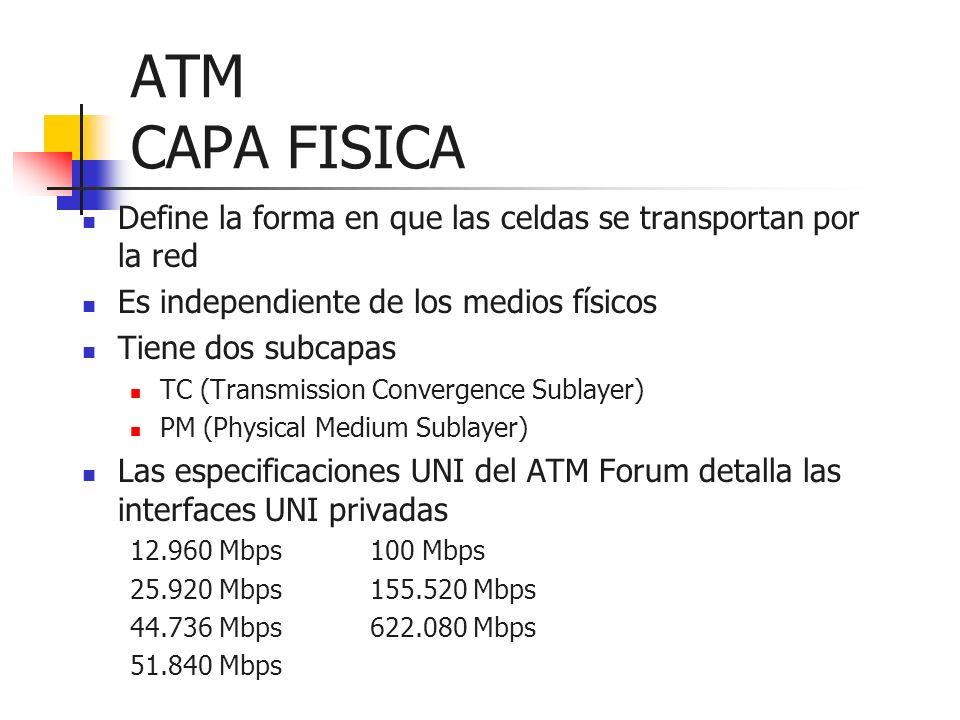 ATM CAPA FISICA Define la forma en que las celdas se transportan por la red Es independiente de los medios físicos Tiene dos subcapas TC (Transmission
