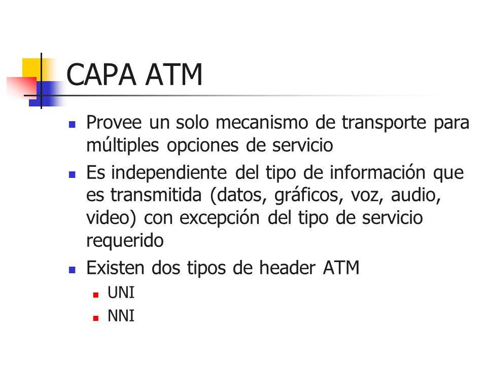 CAPA ATM Provee un solo mecanismo de transporte para múltiples opciones de servicio Es independiente del tipo de información que es transmitida (datos