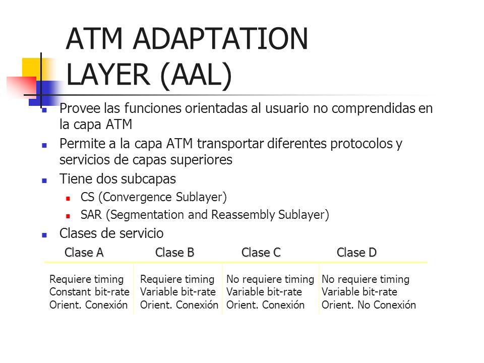 ATM ADAPTATION LAYER (AAL) Provee las funciones orientadas al usuario no comprendidas en la capa ATM Permite a la capa ATM transportar diferentes prot