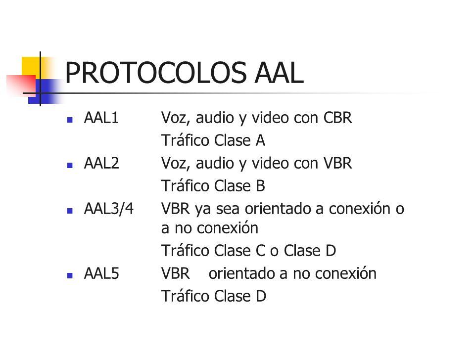 PROTOCOLOS AAL AAL1Voz, audio y video con CBR Tráfico Clase A AAL2Voz, audio y video con VBR Tráfico Clase B AAL3/4VBR ya sea orientado a conexión o a