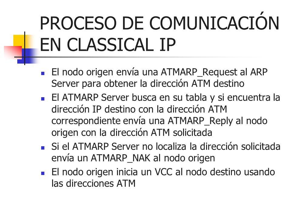 PROCESO DE COMUNICACIÓN EN CLASSICAL IP El nodo origen envía una ATMARP_Request al ARP Server para obtener la dirección ATM destino El ATMARP Server b