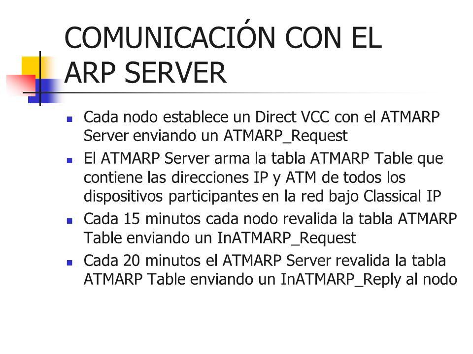 COMUNICACIÓN CON EL ARP SERVER Cada nodo establece un Direct VCC con el ATMARP Server enviando un ATMARP_Request El ATMARP Server arma la tabla ATMARP