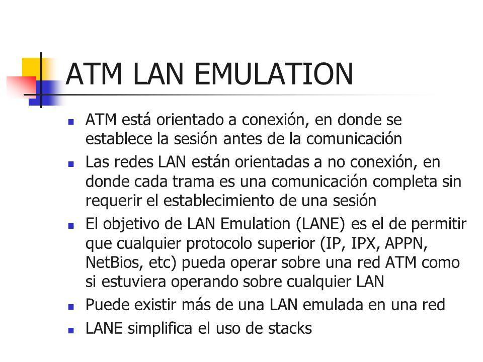 ATM LAN EMULATION ATM está orientado a conexión, en donde se establece la sesión antes de la comunicación Las redes LAN están orientadas a no conexión