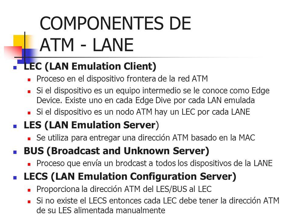 COMPONENTES DE ATM - LANE LEC (LAN Emulation Client) Proceso en el dispositivo frontera de la red ATM Si el dispositivo es un equipo intermedio se le