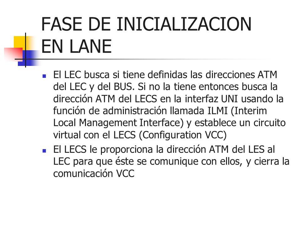 FASE DE INICIALIZACION EN LANE El LEC busca si tiene definidas las direcciones ATM del LEC y del BUS. Si no la tiene entonces busca la dirección ATM d