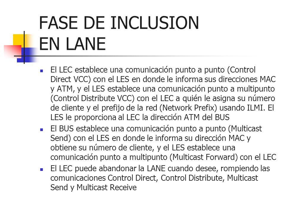 FASE DE INCLUSION EN LANE El LEC establece una comunicación punto a punto (Control Direct VCC) con el LES en donde le informa sus direcciones MAC y AT