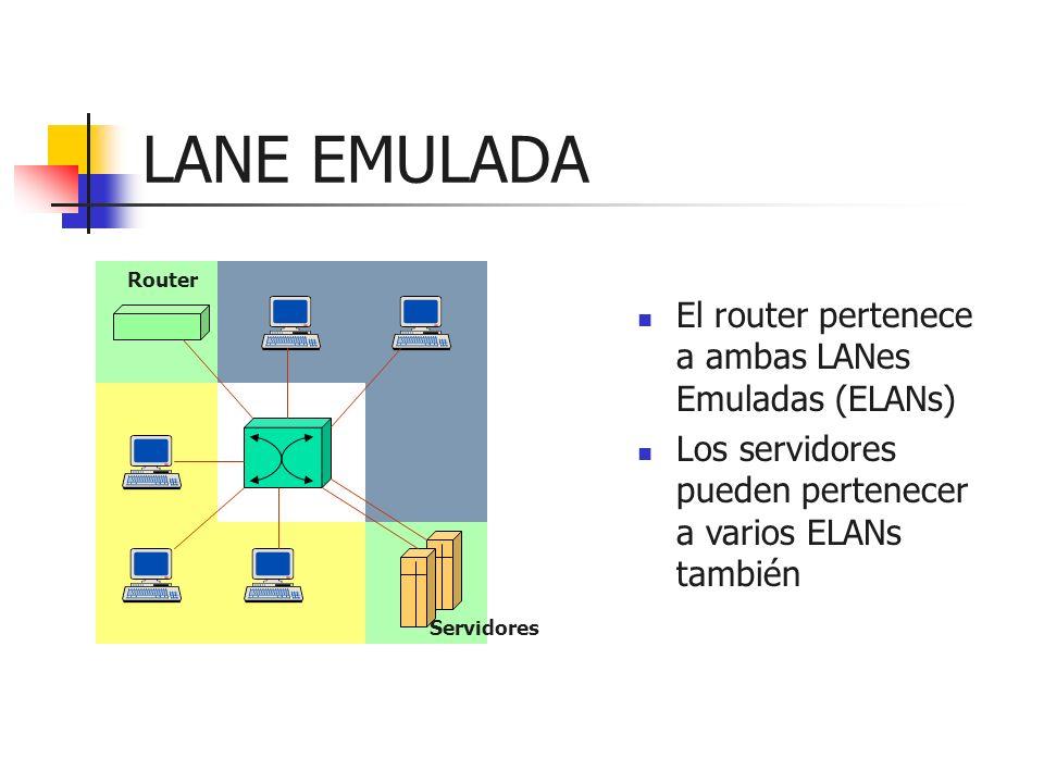 LANE EMULADA El router pertenece a ambas LANes Emuladas (ELANs) Los servidores pueden pertenecer a varios ELANs también Router Servidores