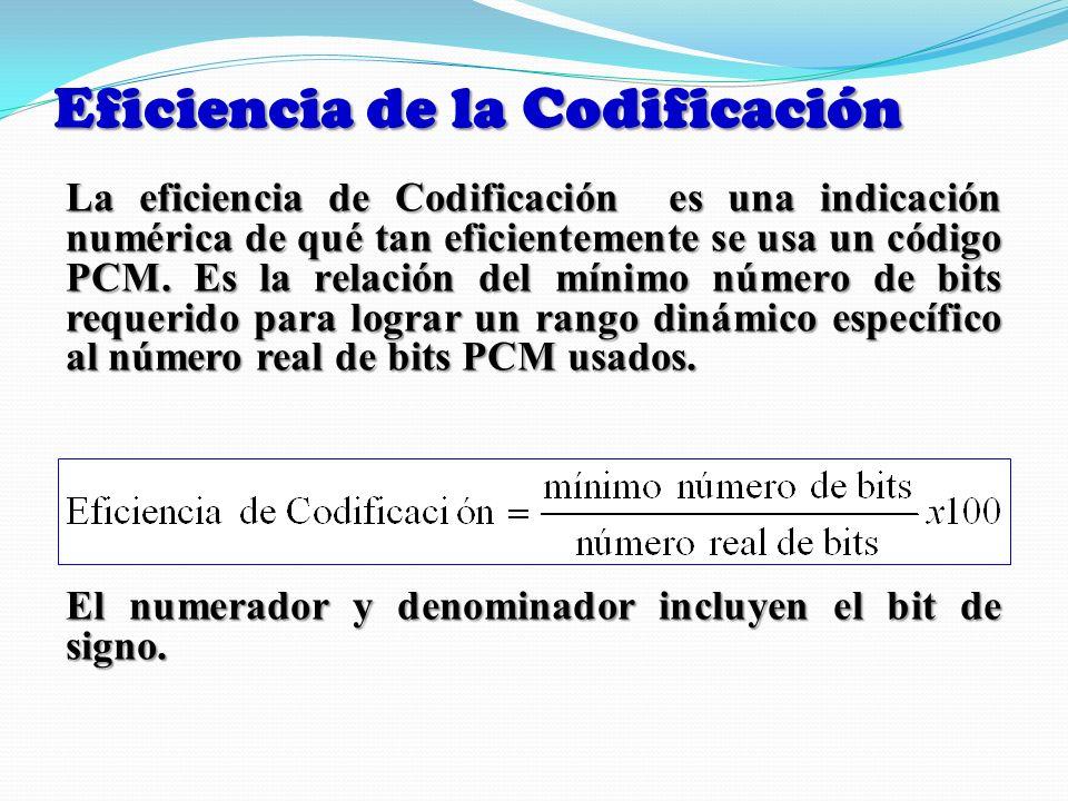 Eficiencia de la Codificación La eficiencia de Codificación es una indicación numérica de qué tan eficientemente se usa un código PCM. Es la relación