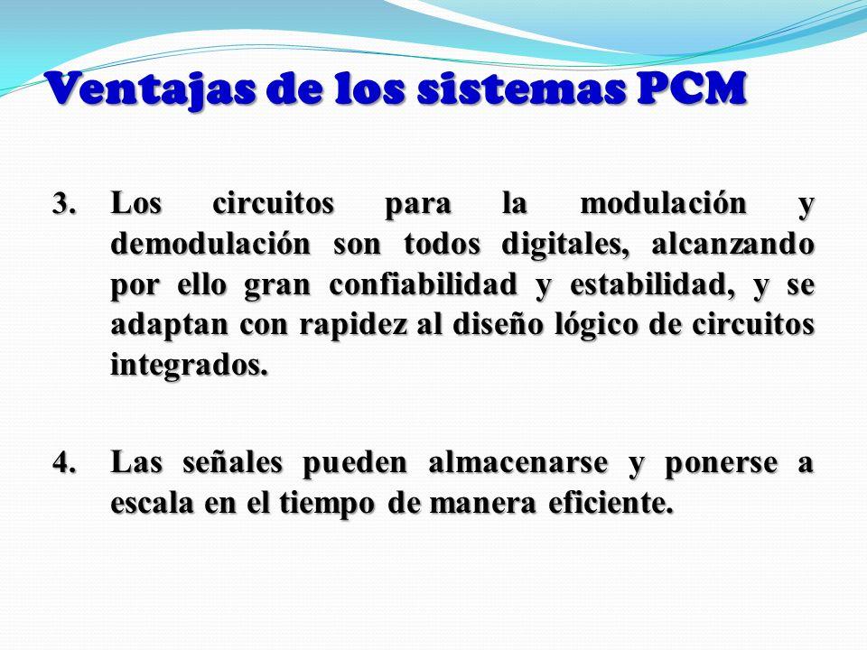 Ventajas de los sistemas PCM 3. Los circuitos para la modulación y demodulación son todos digitales, alcanzando por ello gran confiabilidad y estabili