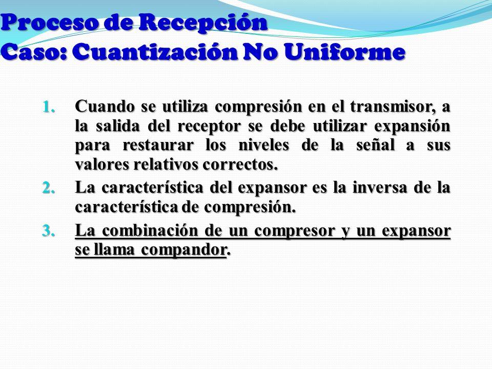 Proceso de Recepción Caso: Cuantización No Uniforme 1. Cuando se utiliza compresión en el transmisor, a la salida del receptor se debe utilizar expans