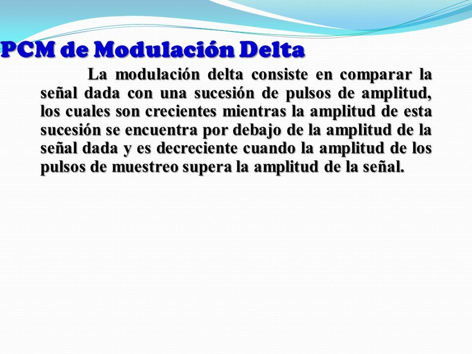 PCM de Modulación Delta La modulación delta consiste en comparar la señal dada con una sucesión de pulsos de amplitud, los cuales son crecientes mient