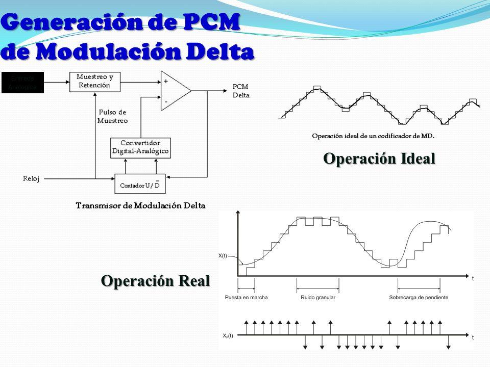 Generación de PCM de Modulación Delta Entrada Analogica Operación Ideal Operación Real