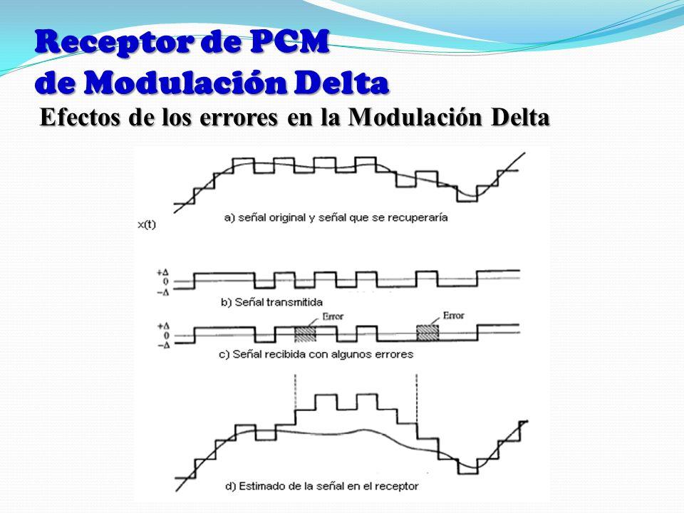 Receptor de PCM de Modulación Delta Efectos de los errores en la Modulación Delta