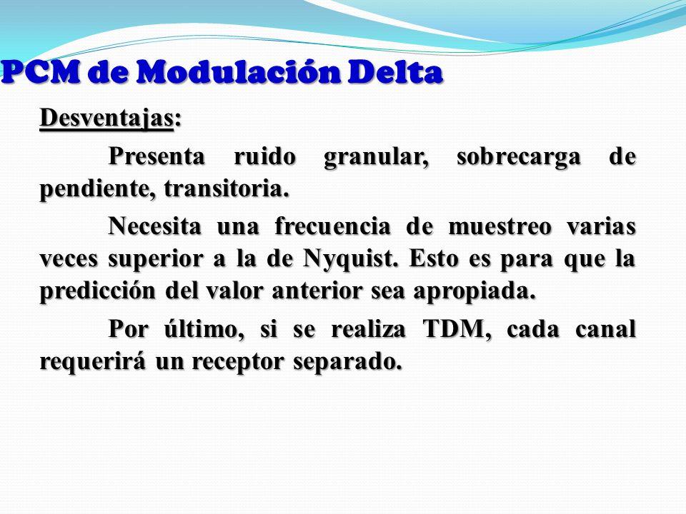 PCM de Modulación Delta Desventajas: Presenta ruido granular, sobrecarga de pendiente, transitoria. Necesita una frecuencia de muestreo varias veces s