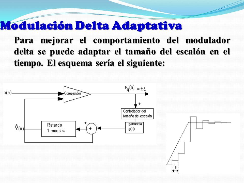 Modulación Delta Adaptativa Para mejorar el comportamiento del modulador delta se puede adaptar el tamaño del escalón en el tiempo. El esquema sería e