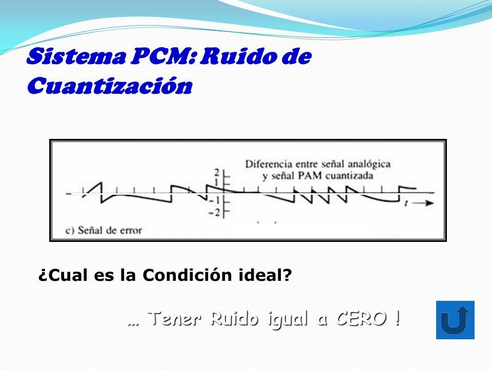 Sistema PCM: Ruido de Cuantización ¿Cual es la Condición ideal? … Tener Ruido igual a CERO !
