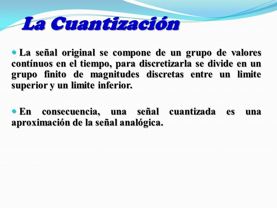 El Ruido de Cuantización Las diferencias entre los niveles de las señales analógicas y cuantizada conducen a una incertidumbre que se conoce como RUIDO DE CUANTIZACION.