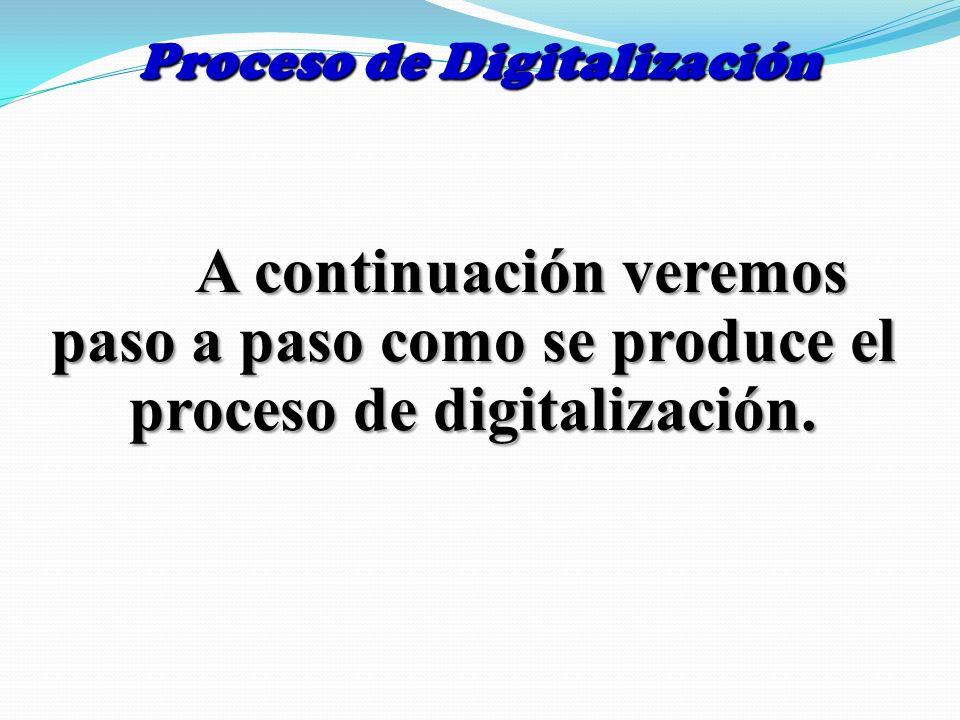 Proceso de Digitalización A continuación veremos paso a paso como se produce el proceso de digitalización.