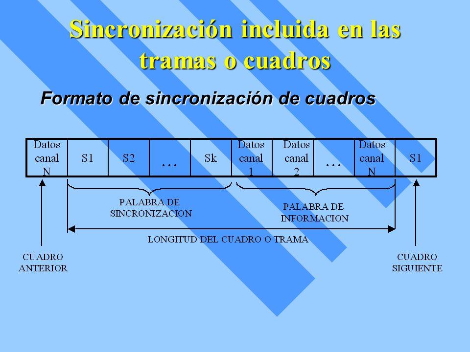 Sincronización incluida en las tramas o cuadros Formato de sincronización de cuadros