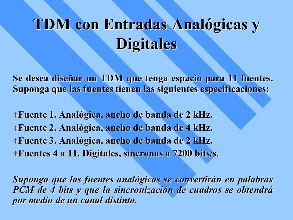 TDM con Entradas Analógicas y Digitales Se desea diseñar un TDM que tenga espacio para 11 fuentes. Suponga que las fuentes tienen las siguientes espec