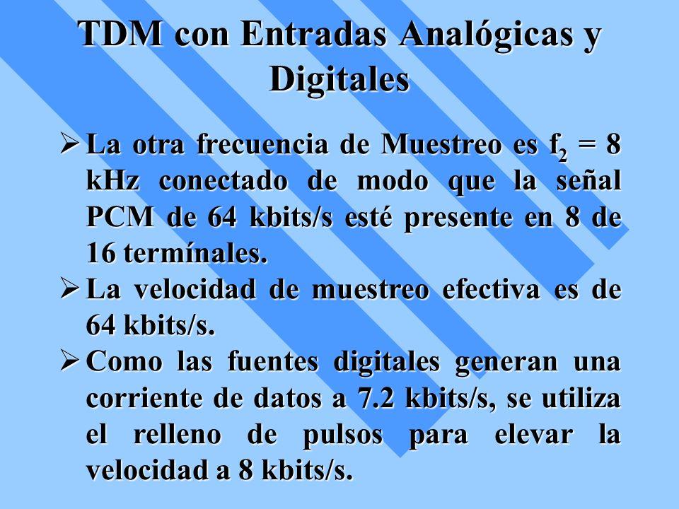 TDM con Entradas Analógicas y Digitales La otra frecuencia de Muestreo es f 2 = 8 kHz conectado de modo que la señal PCM de 64 kbits/s esté presente e