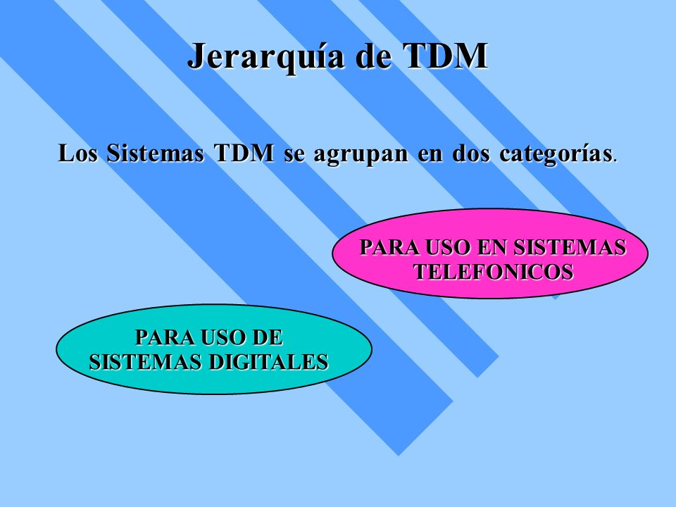 Jerarquía de TDM Los Sistemas TDM se agrupan en dos categorías. PARA USO DE SISTEMAS DIGITALES PARA USO EN SISTEMAS TELEFONICOS