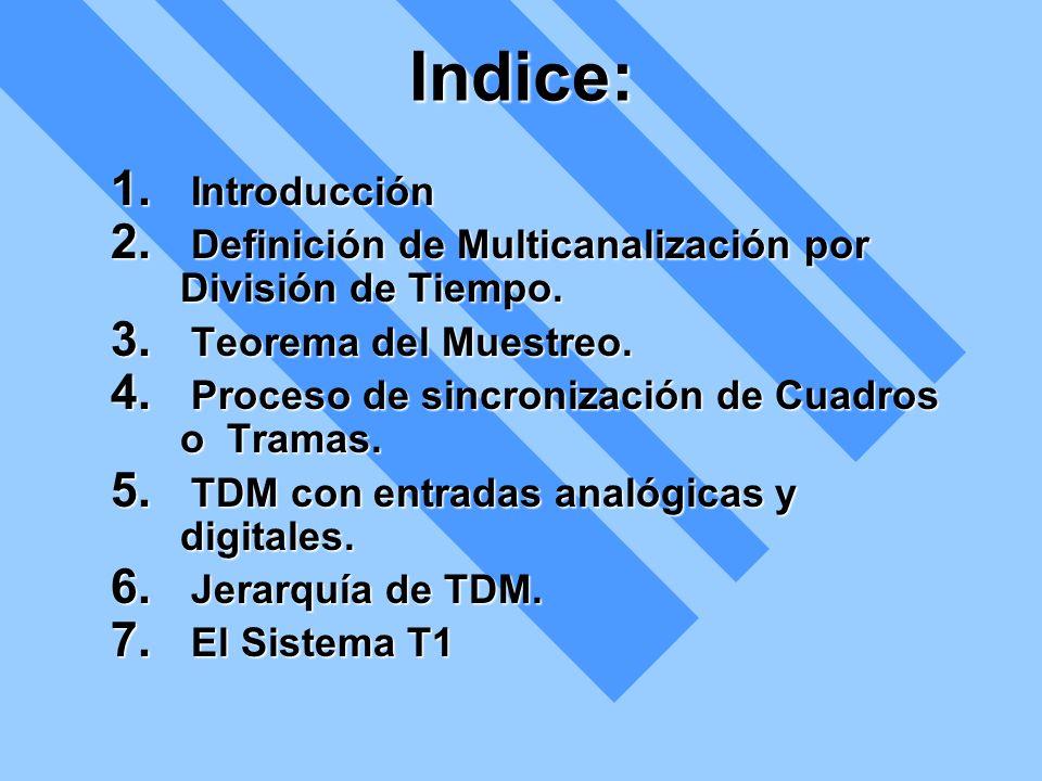 Indice: 1. Introducción 2. Definición de Multicanalización por División de Tiempo. 3. Teorema del Muestreo. 4. Proceso de sincronización de Cuadros o