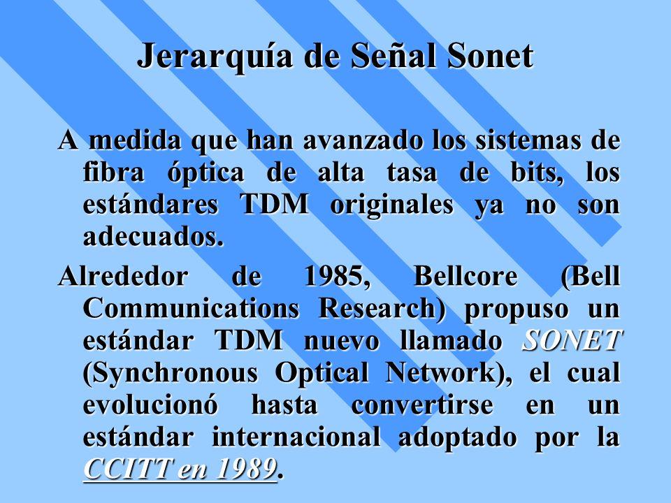 Jerarquía de Señal Sonet A medida que han avanzado los sistemas de fibra óptica de alta tasa de bits, los estándares TDM originales ya no son adecuado