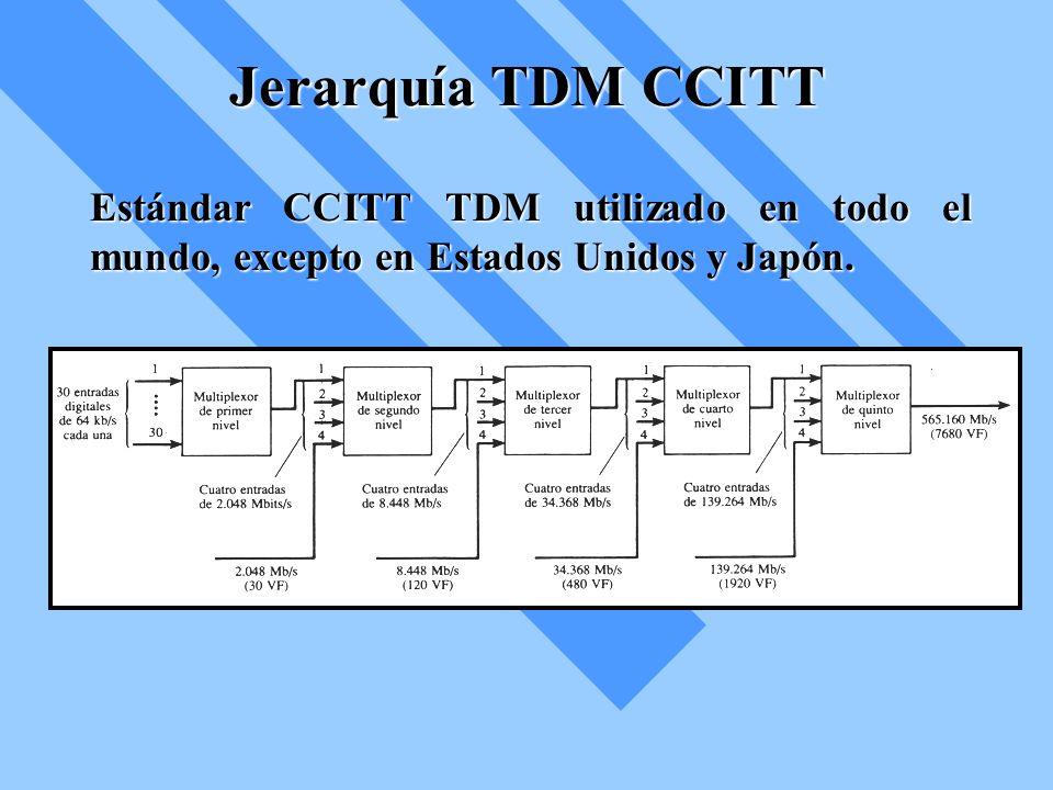 Jerarquía TDM CCITT Estándar CCITT TDM utilizado en todo el mundo, excepto en Estados Unidos y Japón.