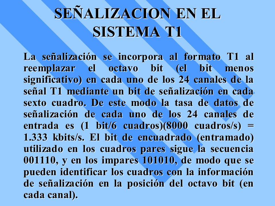 SEÑALIZACION EN EL SISTEMA T1 La señalización se incorpora al formato T1 al reemplazar el octavo bit (el bit menos significativo) en cada uno de los 2