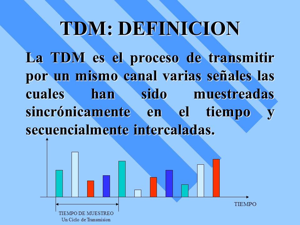 TDM: DEFINICION La TDM es el proceso de transmitir por un mismo canal varias señales las cuales han sido muestreadas sincrónicamente en el tiempo y se