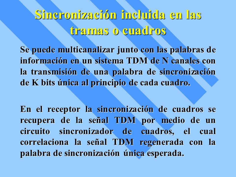 Sincronización incluida en las tramas o cuadros Se puede multicanalizar junto con las palabras de información en un sistema TDM de N canales con la tr