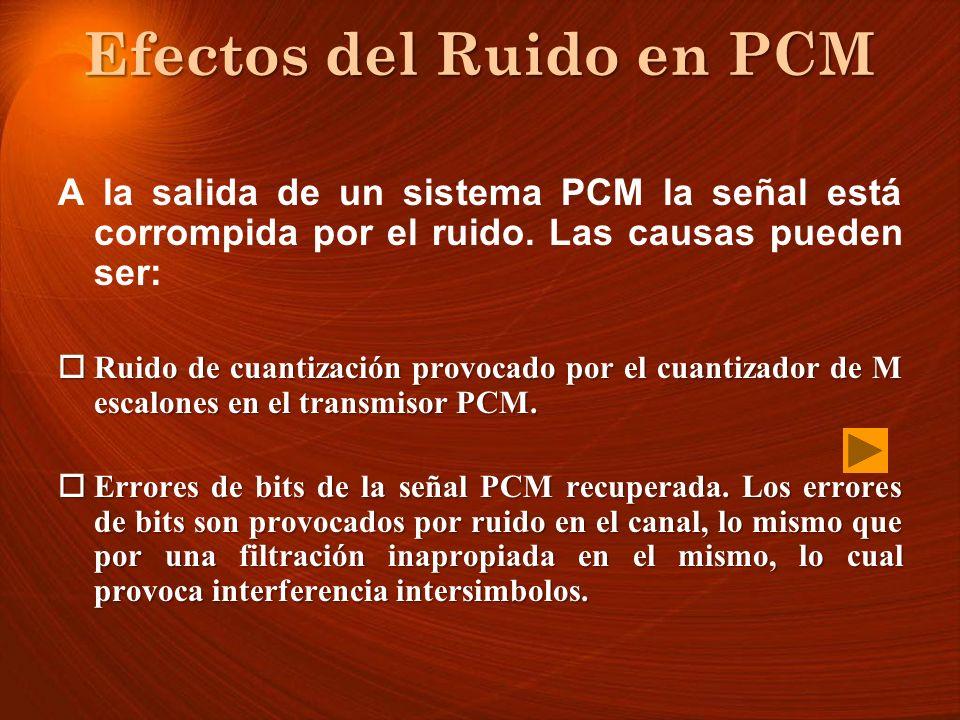 Efectos del Ruido en PCM A la salida de un sistema PCM la señal está corrompida por el ruido. Las causas pueden ser: Ruido de cuantización provocado p