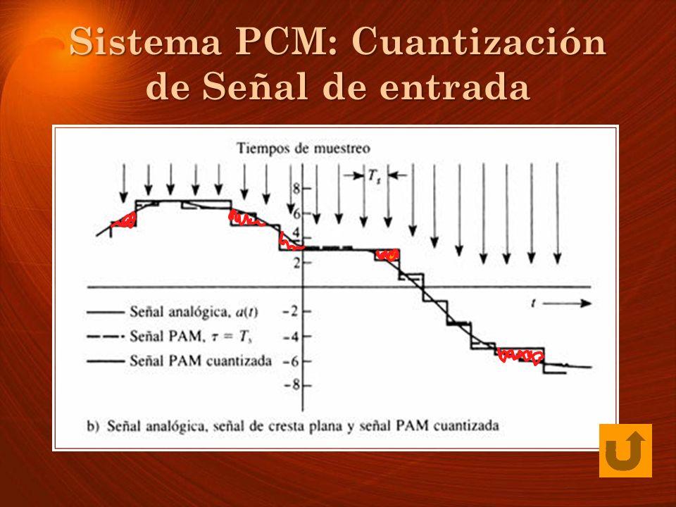 Sistema PCM: Cuantización de Señal de entrada