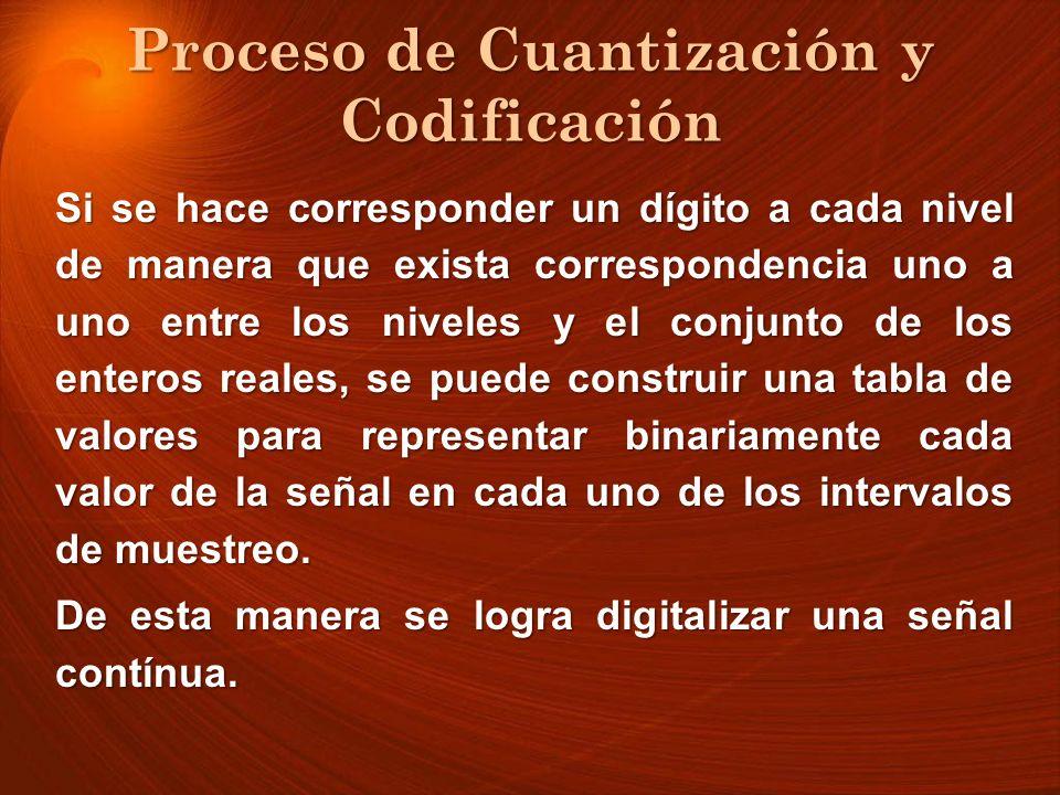 Proceso de Cuantización y Codificación Si se hace corresponder un dígito a cada nivel de manera que exista correspondencia uno a uno entre los niveles