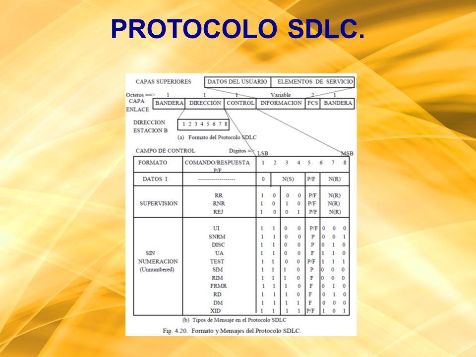 PROTOCOLO SDLC.