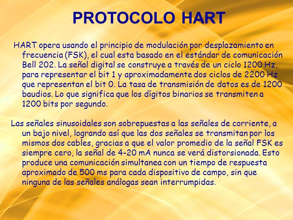 PROTOCOLO HART HART opera usando el principio de modulación por desplazamiento en frecuencia (FSK), el cual esta basado en el estándar de comunicación