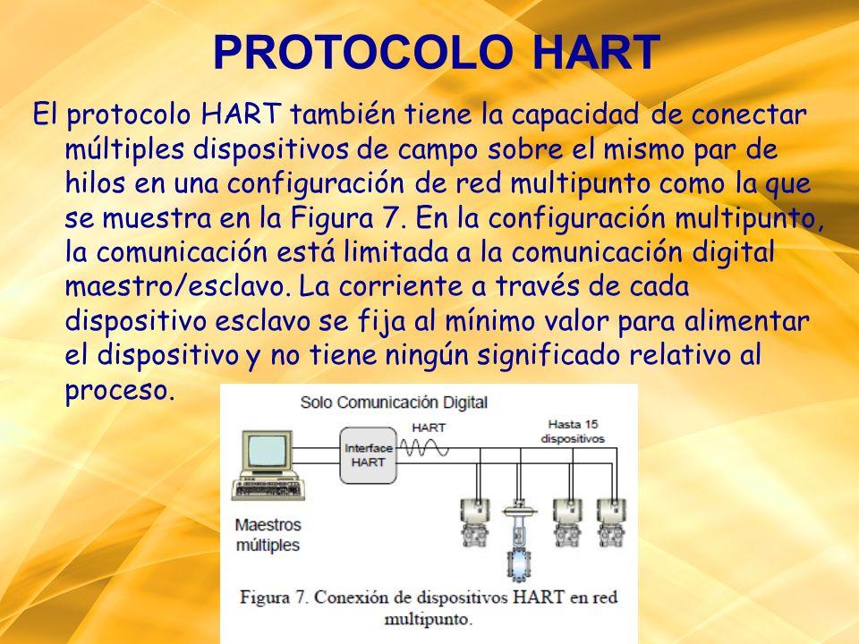 PROTOCOLO HART El protocolo HART también tiene la capacidad de conectar múltiples dispositivos de campo sobre el mismo par de hilos en una configuraci