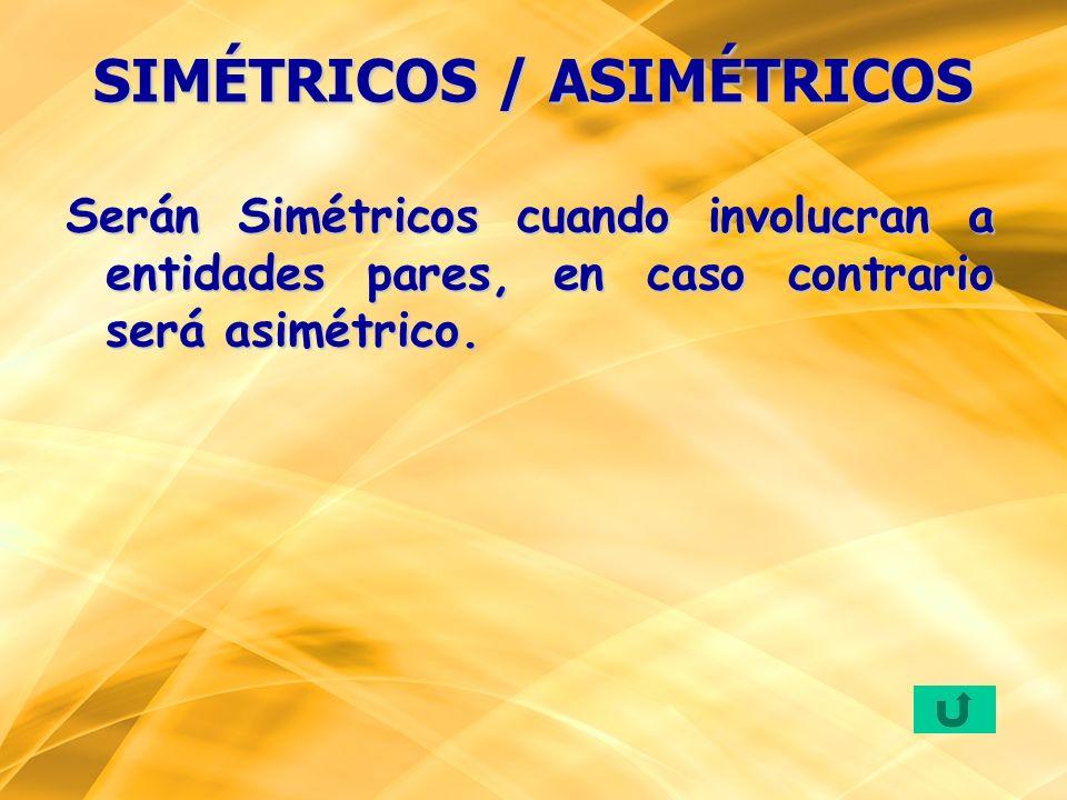 Serán Simétricos cuando involucran a entidades pares, en caso contrario será asimétrico. SIMÉTRICOS / ASIMÉTRICOS