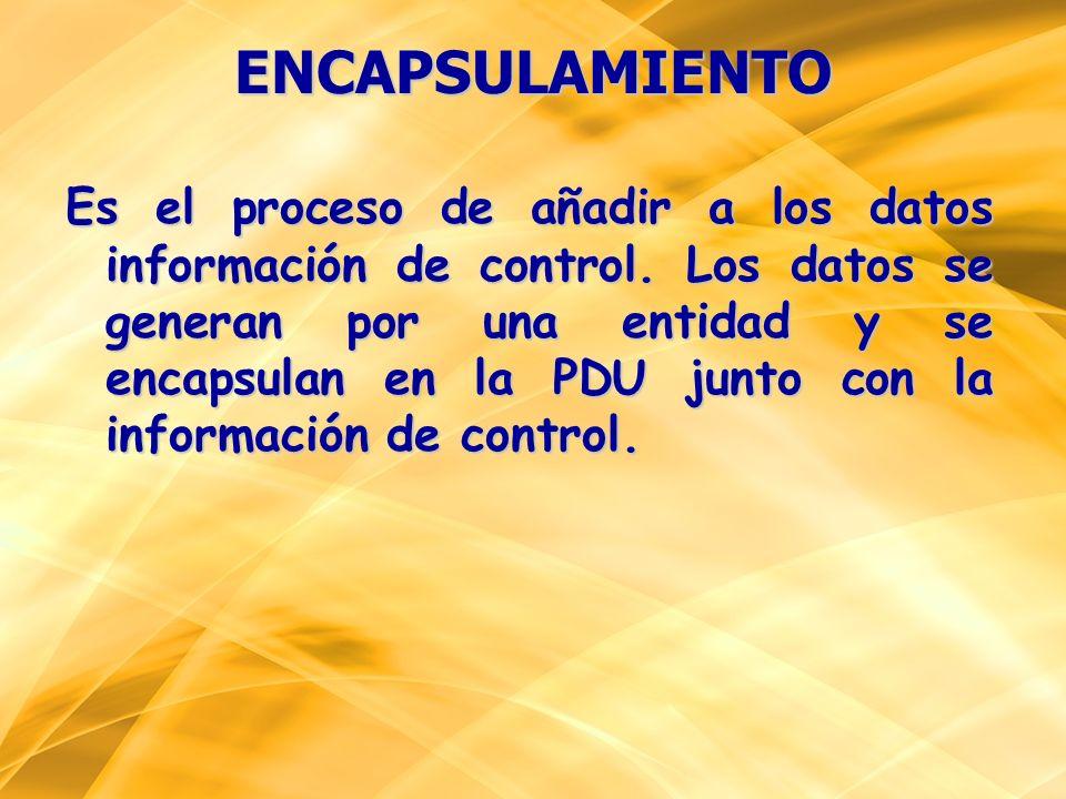 Es el proceso de añadir a los datos información de control. Los datos se generan por una entidad y se encapsulan en la PDU junto con la información de