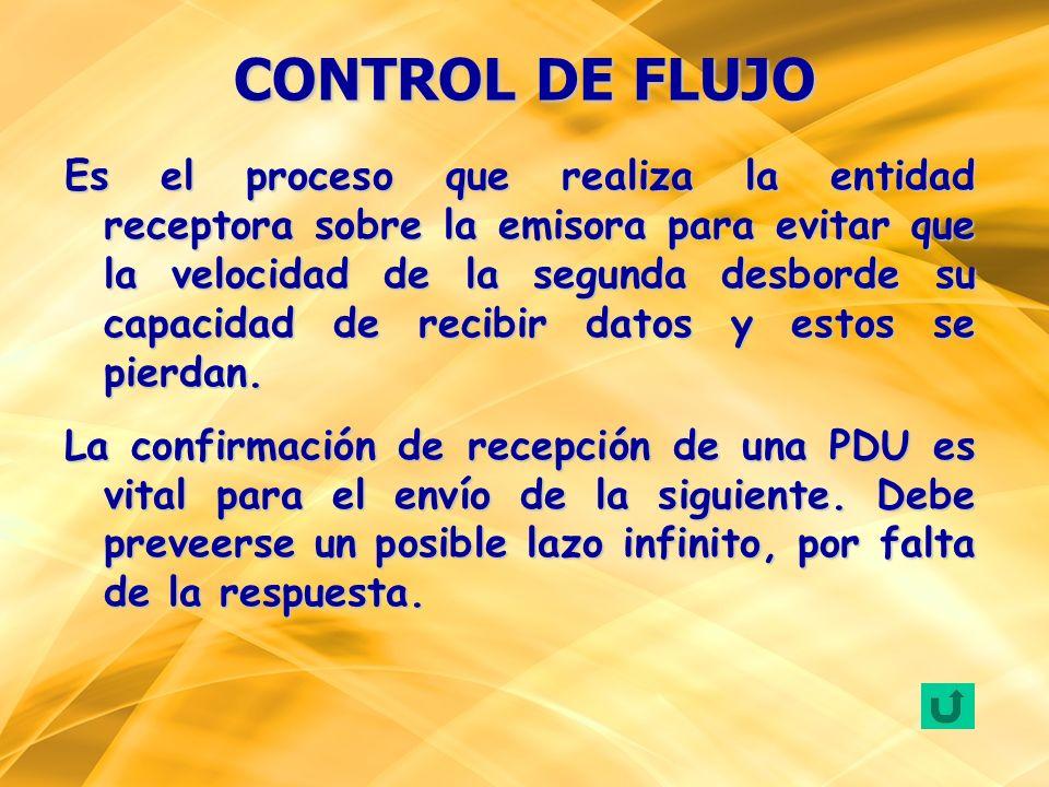 Es el proceso que realiza la entidad receptora sobre la emisora para evitar que la velocidad de la segunda desborde su capacidad de recibir datos y es