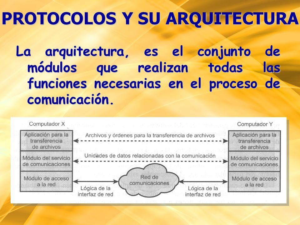 PROTOCOLOS Y SU ARQUITECTURA La arquitectura, es el conjunto de módulos que realizan todas las funciones necesarias en el proceso de comunicación.