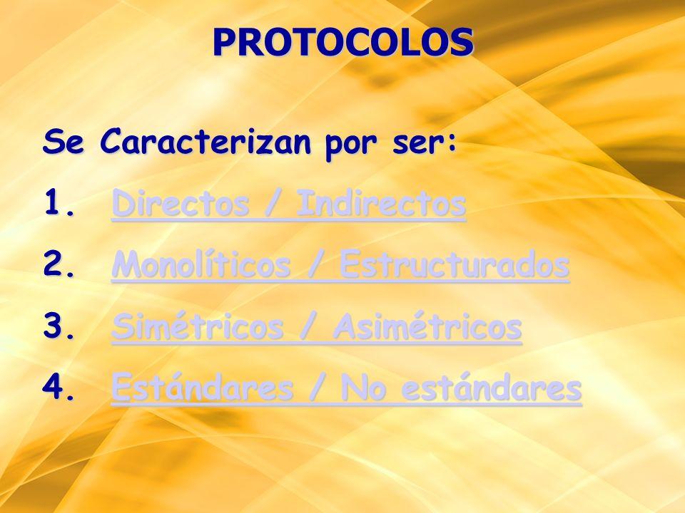 FUNCIONES DE UN PROTOCOLO Se pueden agrupar en: 1.Encapsulamiento Encapsulamiento 2.Segmentación y Ensamblado Segmentación y EnsambladoSegmentación y Ensamblado 3.Control de la Conexión Control de la ConexiónControl de la Conexión 4.Entrega en Orden Entrega en OrdenEntrega en Orden 5.Control de Flujo Control de FlujoControl de Flujo 6.Control de Errores Control de ErroresControl de Errores 7.Direccionamiento Direccionamiento 8.Multiplexación Multiplexación 9.Servicios de Transmisión Servicios de TransmisiónServicios de Transmisión
