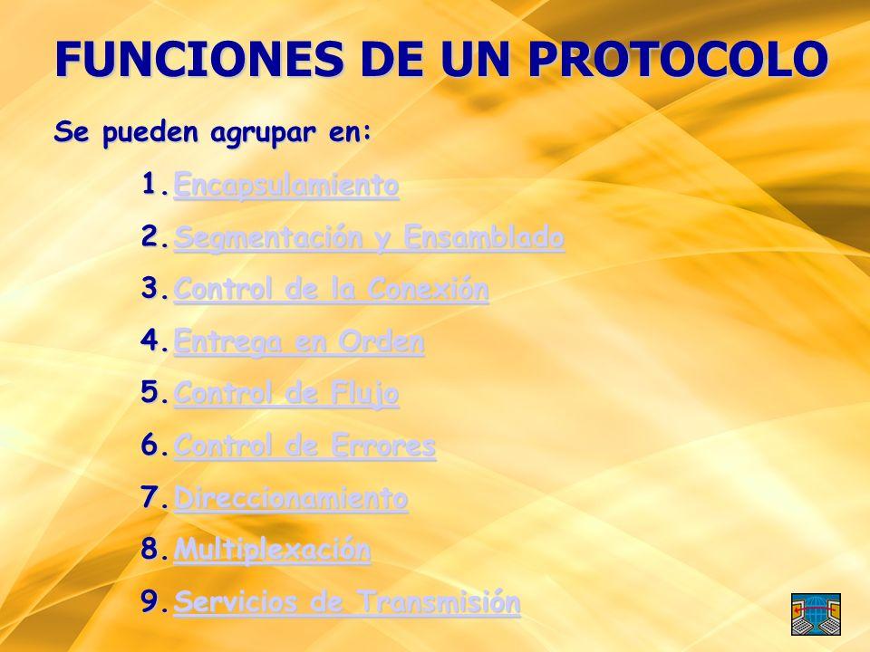 PROTOCOLO HART En 1986 fue introducido por primera vez por la compañía Rosemount Inc.