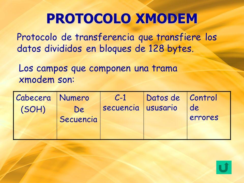 PROTOCOLO XMODEM Cabecera (SOH) Numero De Secuencia C-1 secuencia Datos de ususario Control de errores Protocolo de transferencia que transfiere los d