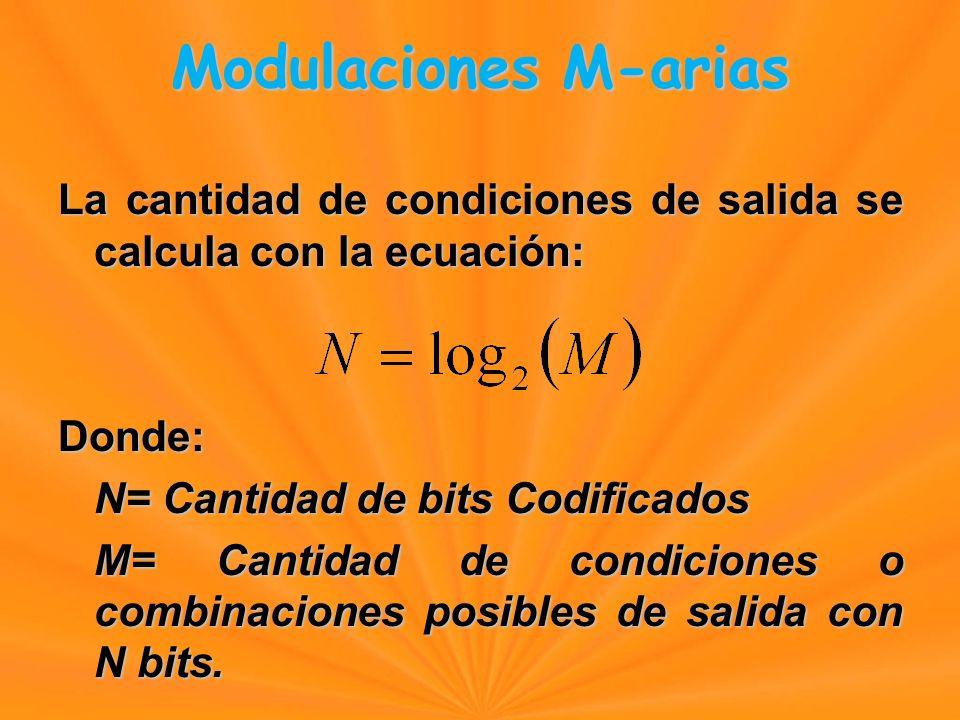 La cantidad de condiciones de salida se calcula con la ecuación: Donde: N= Cantidad de bits Codificados M= Cantidad de condiciones o combinaciones posibles de salida con N bits.