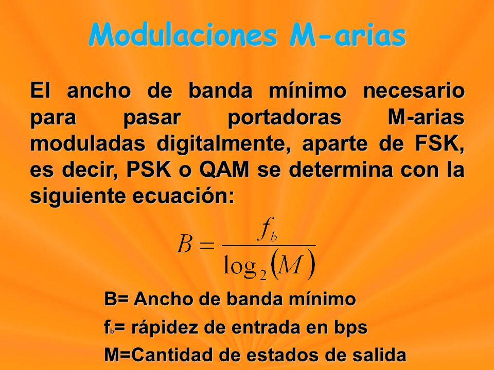 El ancho de banda mínimo necesario para pasar portadoras M-arias moduladas digitalmente, aparte de FSK, es decir, PSK o QAM se determina con la siguiente ecuación: B= Ancho de banda mínimo f b = rápidez de entrada en bps M=Cantidad de estados de salida Modulaciones M-arias