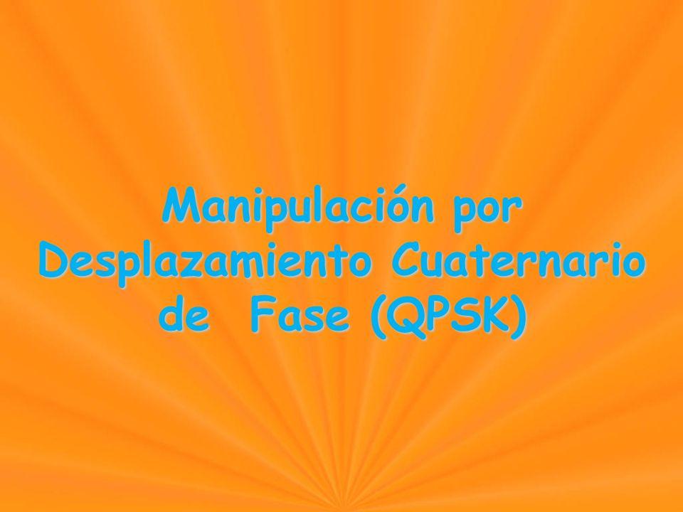 Manipulación por Desplazamiento Cuaternario de Fase (QPSK) Manipulación por Desplazamiento Cuaternario de Fase (QPSK)