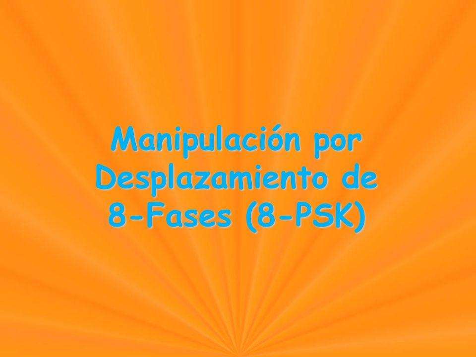 Manipulación por Desplazamiento de 8-Fases (8-PSK) 8-Fases (8-PSK)